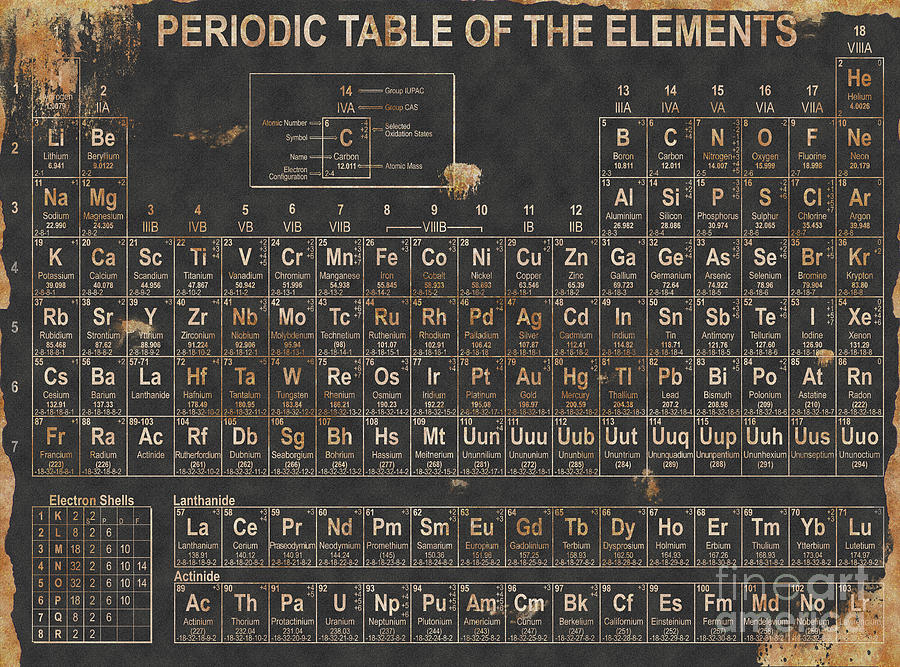 periodic table grunge style digital art by christopher williams. Black Bedroom Furniture Sets. Home Design Ideas