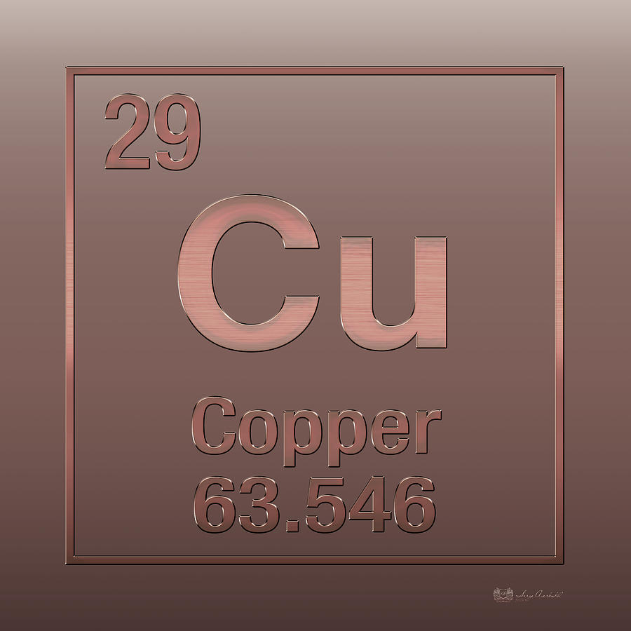 Periodic table of elements copper cu copper on copper chemistry digital art periodic table of elements copper cu copper on copper buycottarizona