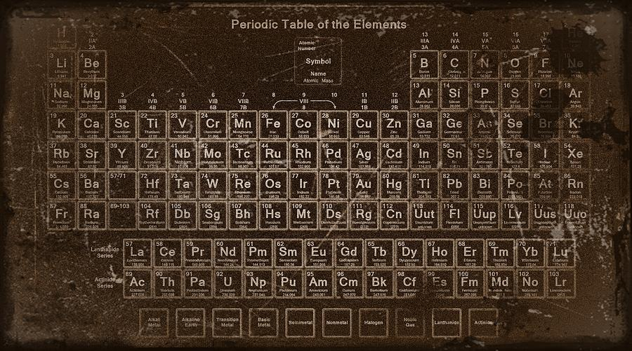 Periodic Table of Elements by Joseph Hawkins