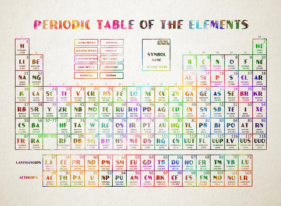 Periodic table periodic table interactive games for Ptable interactive