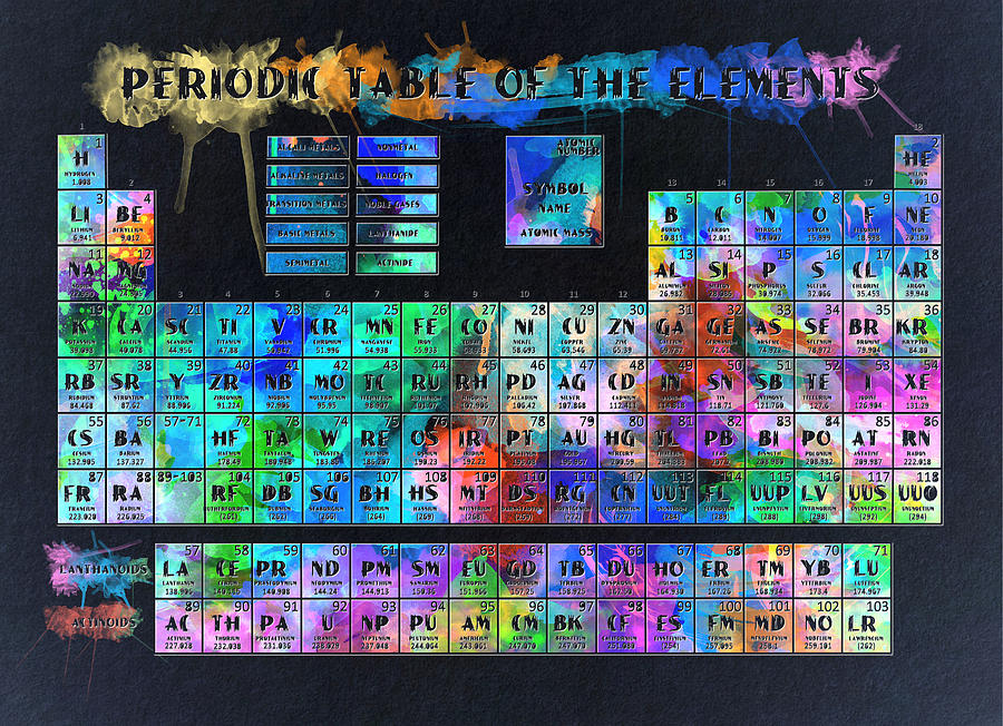 Periodic Table periodic table of elements game 1-36 : Periodic Table Of Elements Art | Fine Art America