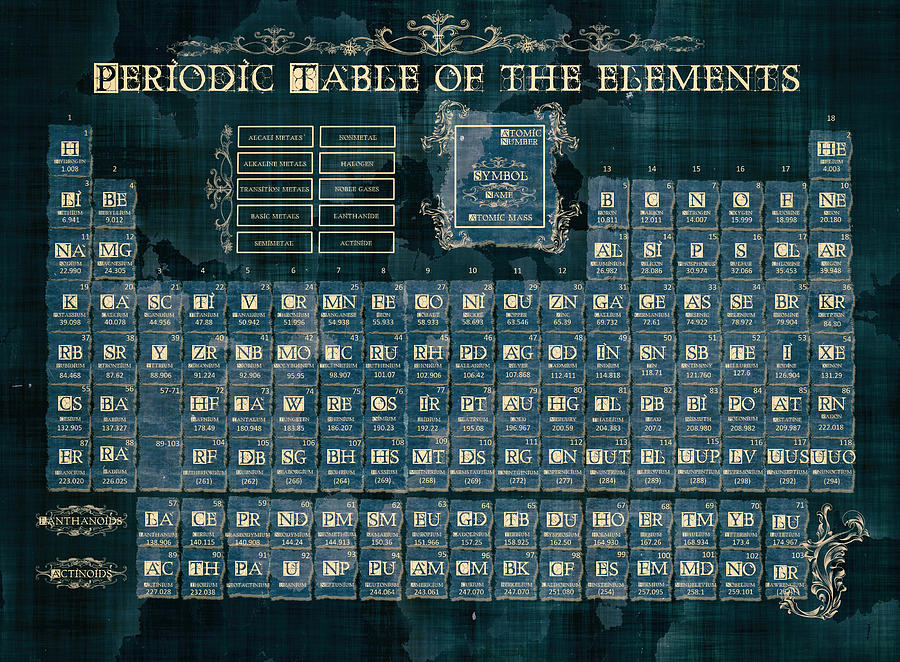 periodic table of the elements vintage 4 digital art by bekim art