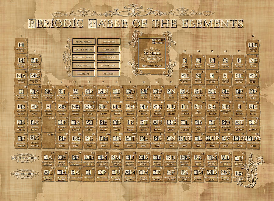 Periodic Table Of Elements Digital Art   Periodic Table Of The Elements  Vintage 5 By Bekim