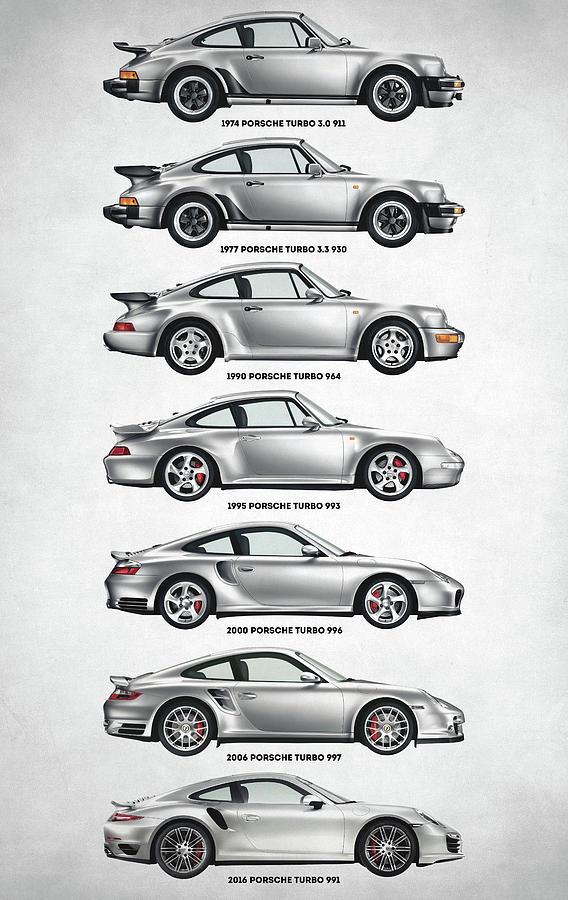 Porsche 911 Turbo Digital Art - Porsche 911 Turbo Evolution by Zapista OU