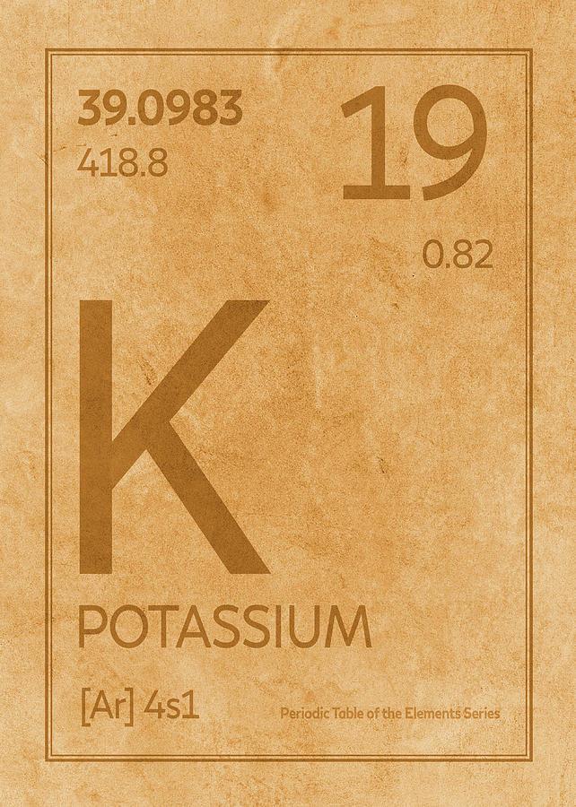 Potassium Element Symbol Periodic Table Series 019 Mixed Media By
