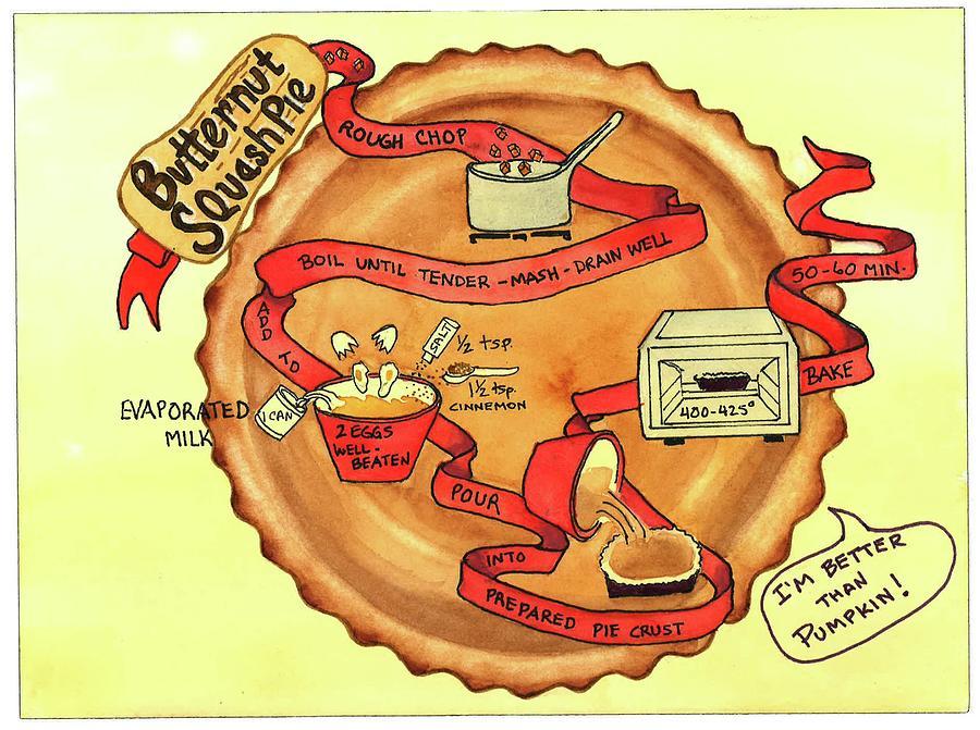 Recipe-Butternut Squash Pie by Diane Fujimoto
