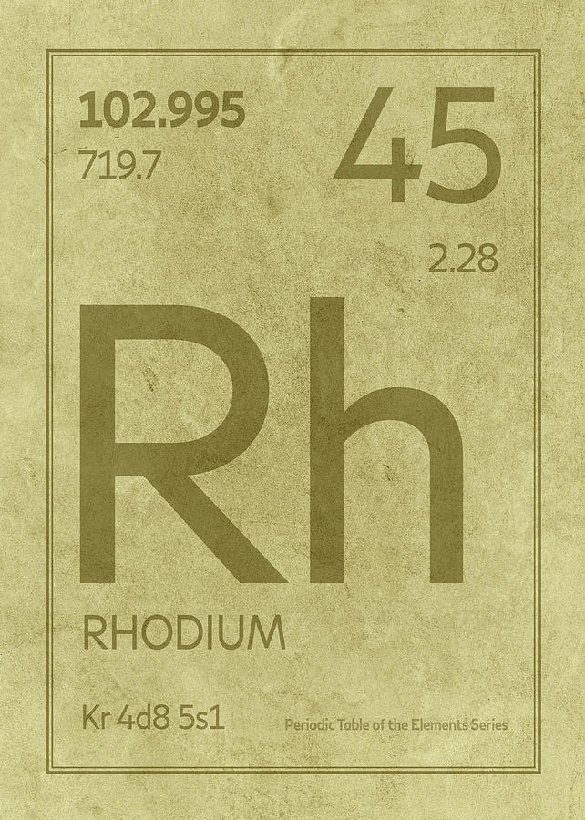 Rhodium Element Symbol Periodic Table Series 045 Mixed Media By