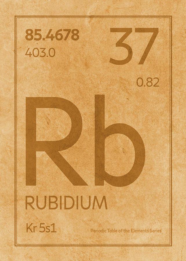 Rubidium Element Symbol Periodic Table Series 037 Mixed Media By
