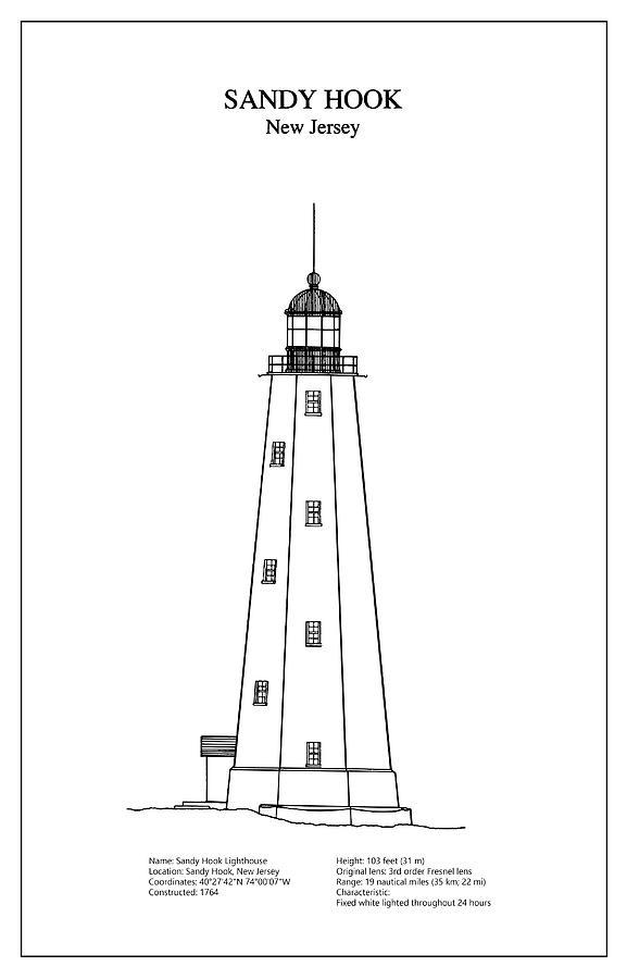 Sandy hook lighthouse new jersey blueprint drawing digital art sandy hook digital art sandy hook lighthouse new jersey blueprint drawing by jose malvernweather Choice Image