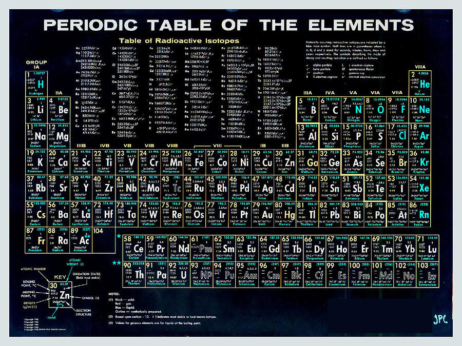 Science gifts chemistry gifts periodic table of the elements doctor painting science gifts chemistry gifts periodic table of the elements by tony rubino urtaz Choice Image