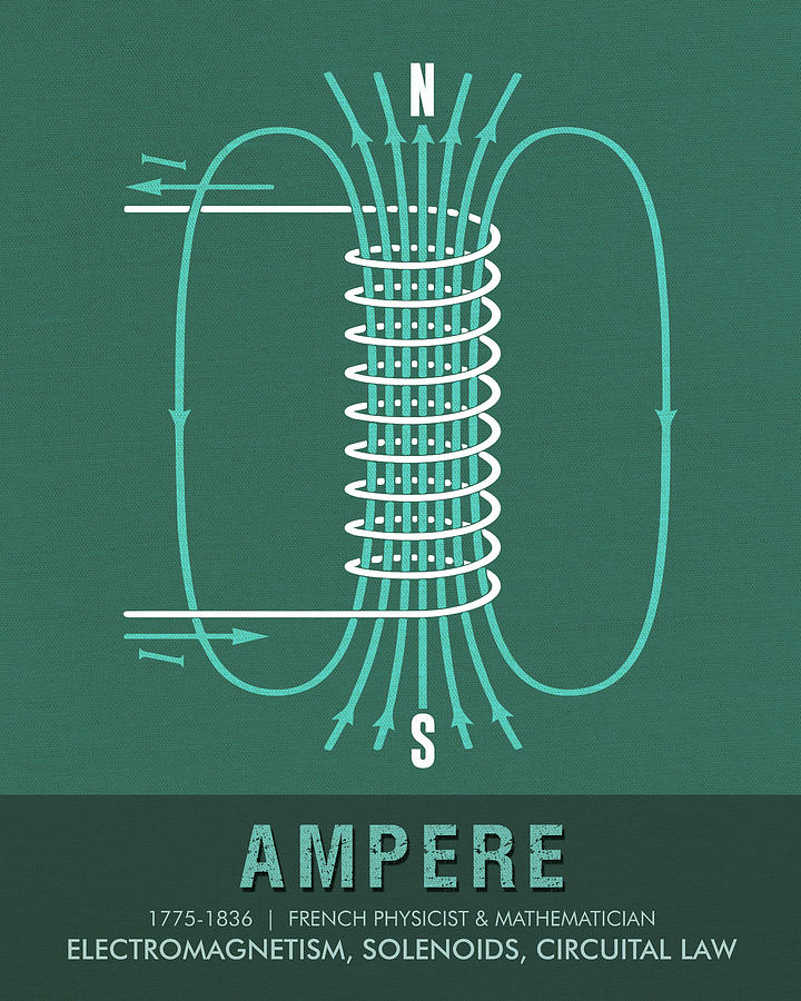 Science Posters - Andre Marie Ampere - Physicist, Mathematician Mixed Media