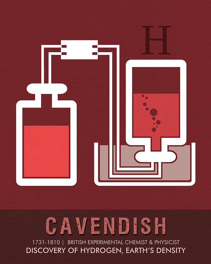 Science Posters - Henry Cavendish - Chemist, Physicist Mixed Media