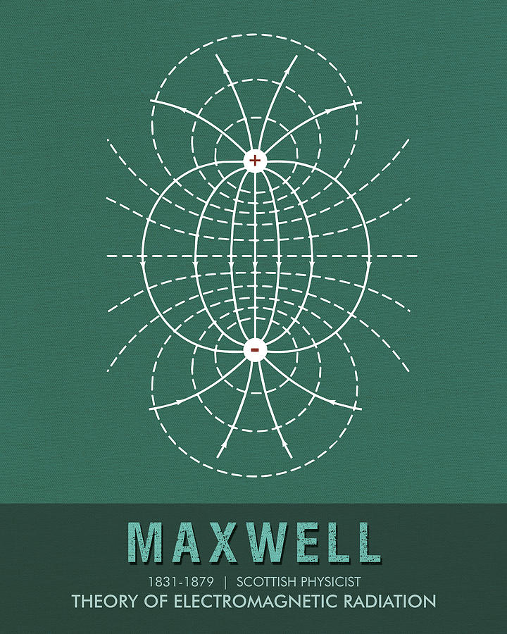 Science Posters - James Clerk Maxwell - Physicist Mixed Media