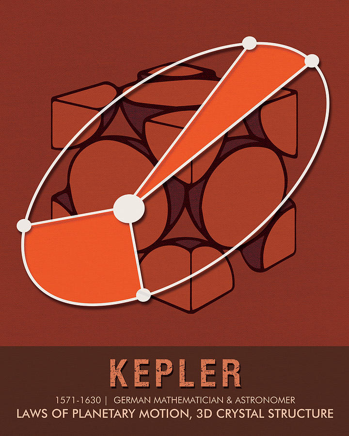 Science Posters - Johannes Kepler - Mathematician, Astronomer Mixed Media