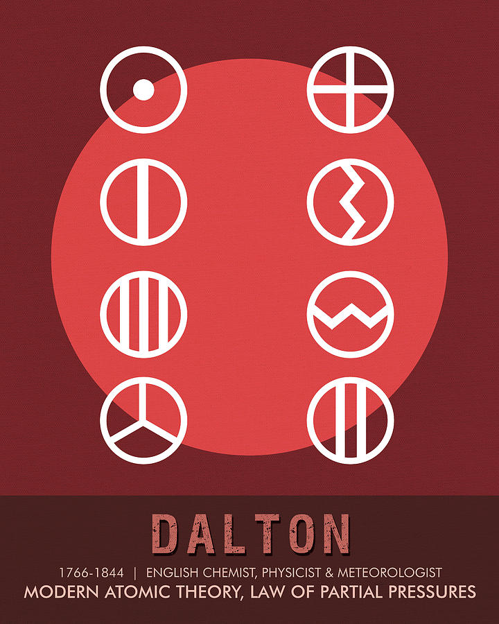 Science Posters - John Dalton - Chemist, Physicist Mixed Media