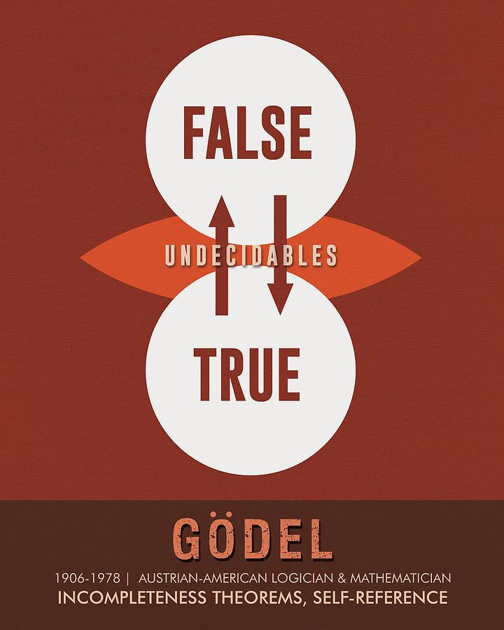 Science Posters - Kurt Godel - Mathematician, Logician Mixed Media