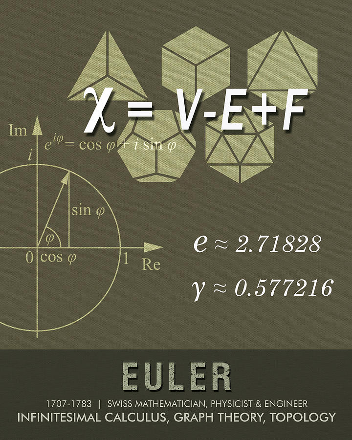 Euler Mixed Media - Science Posters - Leonhard Euler - Mathematician, Physicist, Engineer by Studio Grafiikka