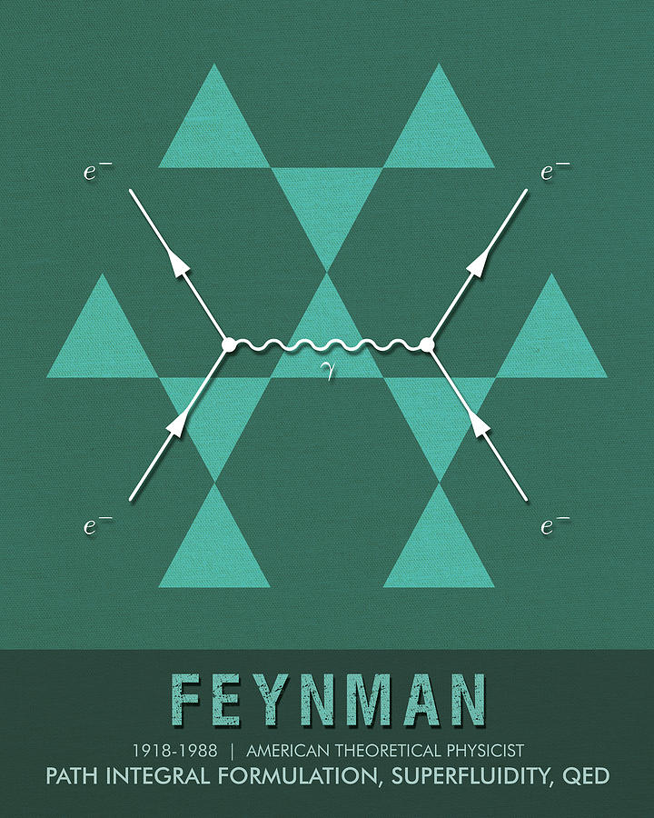 Feynman Mixed Media - Science Posters - Richard Feynman - Theoretical Physicist by Studio Grafiikka