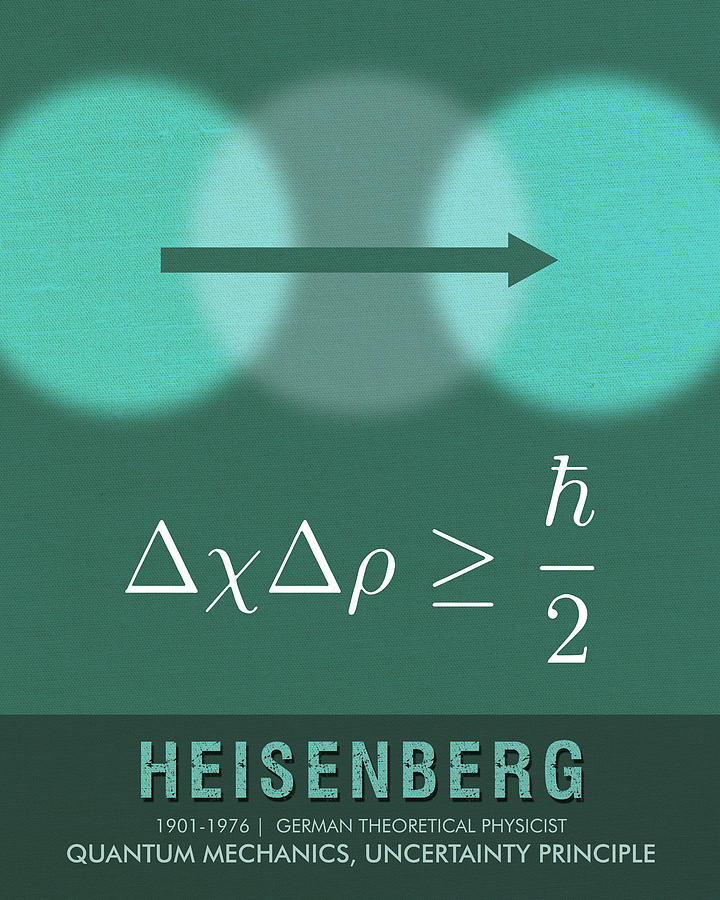 Science Posters - Werner Heisenberg - Theoretical Physicist Mixed Media
