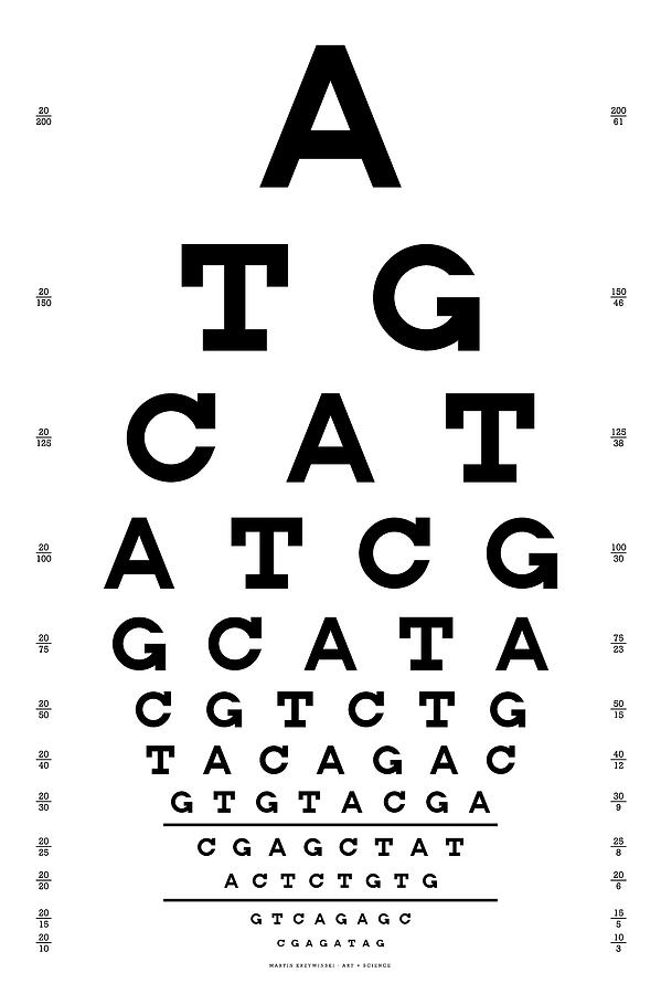Snellen Chart Digital Art - Snellen Chart - Genetic Sequence by Martin Krzywinski