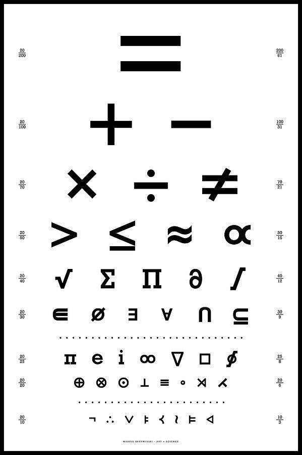 Snellen Chart Digital Art - Snellen Chart - Mathematical Symbols by Martin Krzywinski