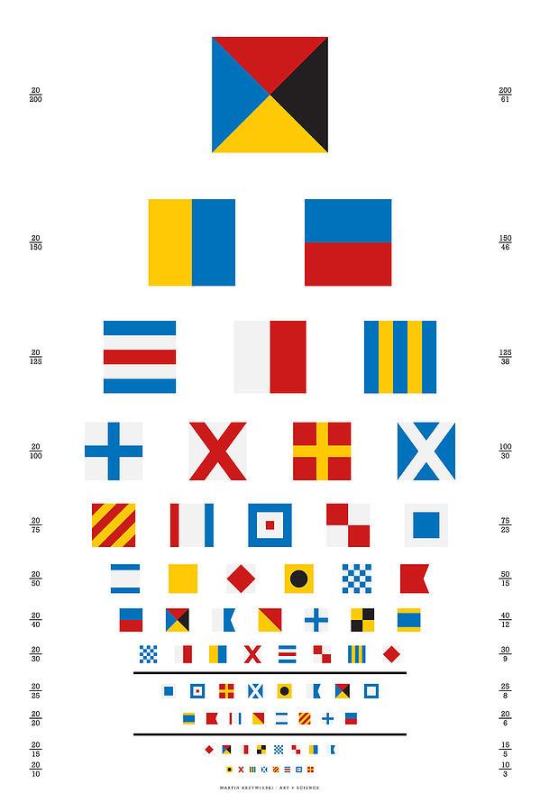 Snellen Chart Digital Art - Snellen Chart - Nautical Flags by Martin Krzywinski