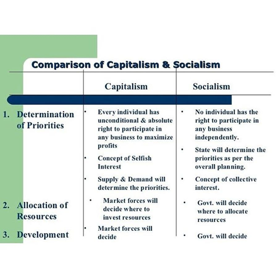 an analysis of the concept of socialism versus capitalism