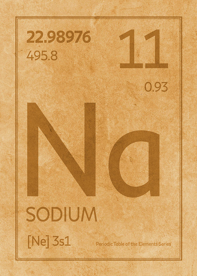 Sodium Element Symbol Periodic Table Series 011 Mixed Media By