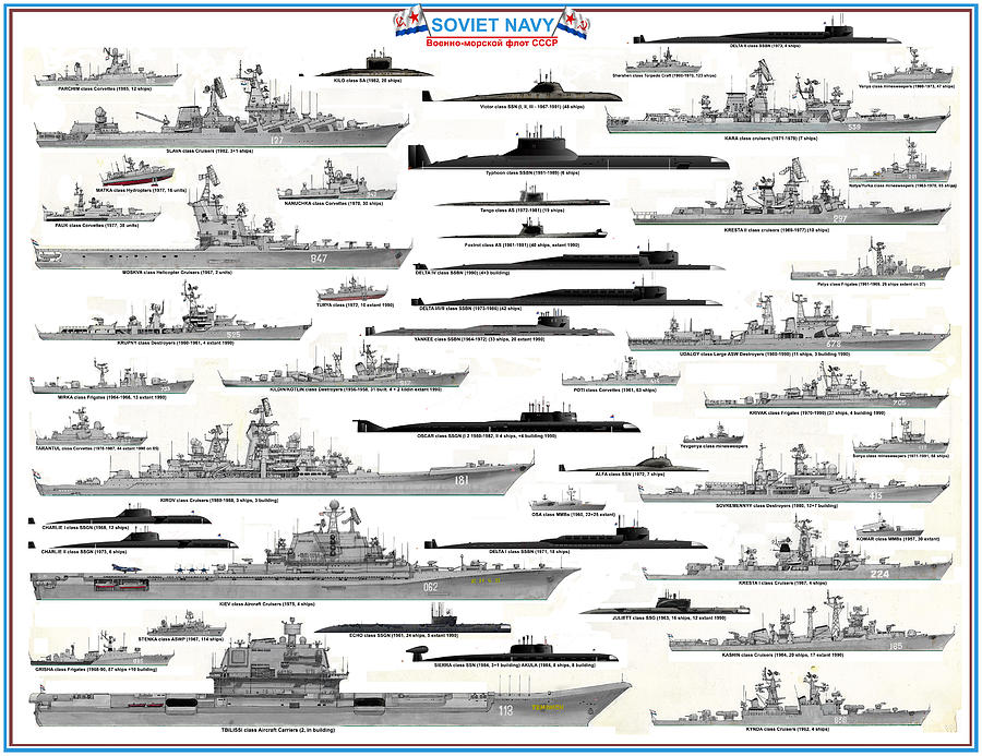 Soviet Navy Mixed Media by The collectioner