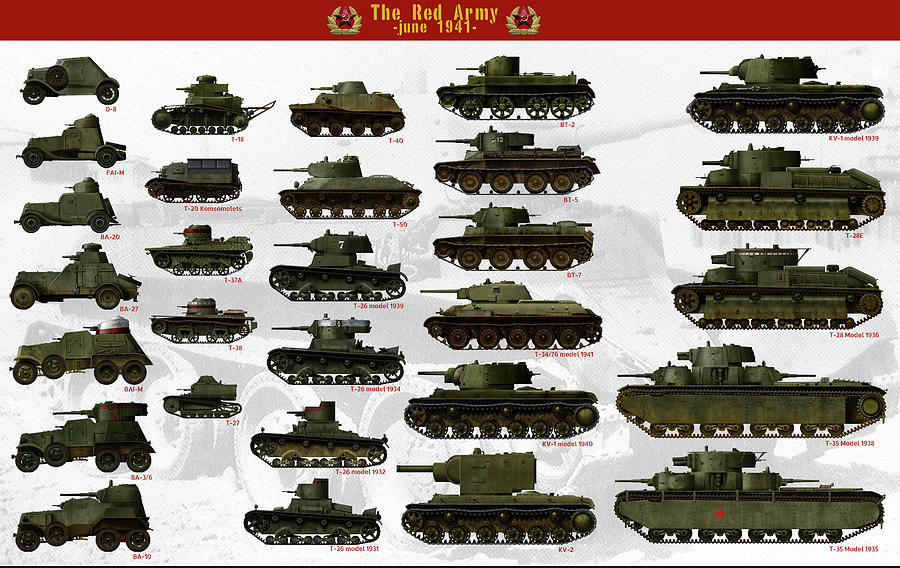 Soviet Drawing - Soviet Tanks 1941 by The collectioner