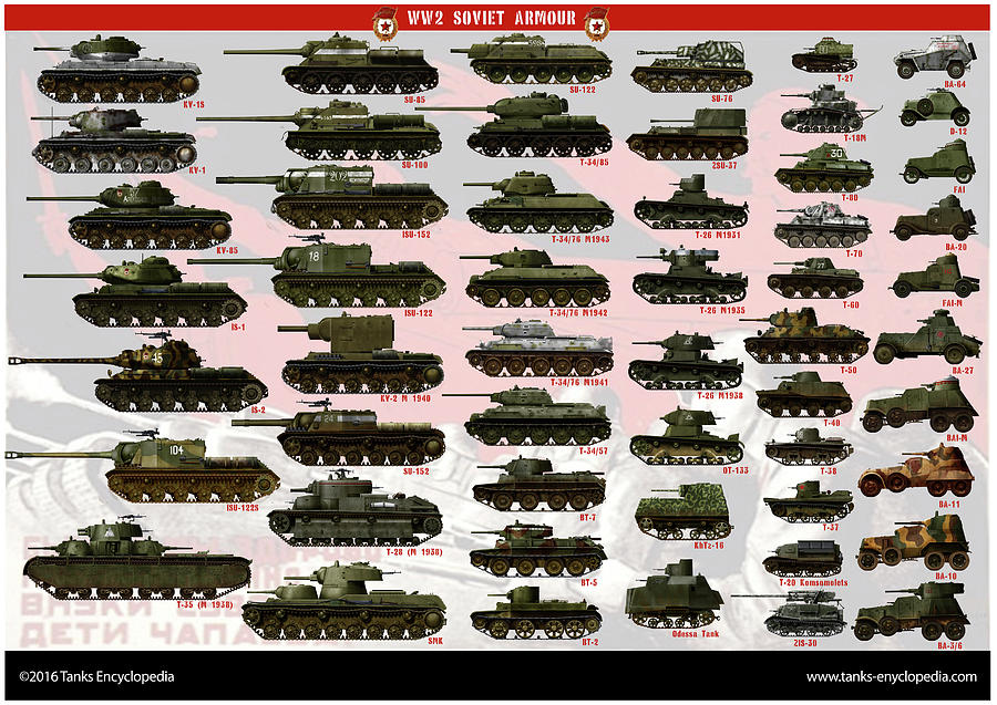 Soviet Digital Art - Soviet Tanks ww2 by The collectioner