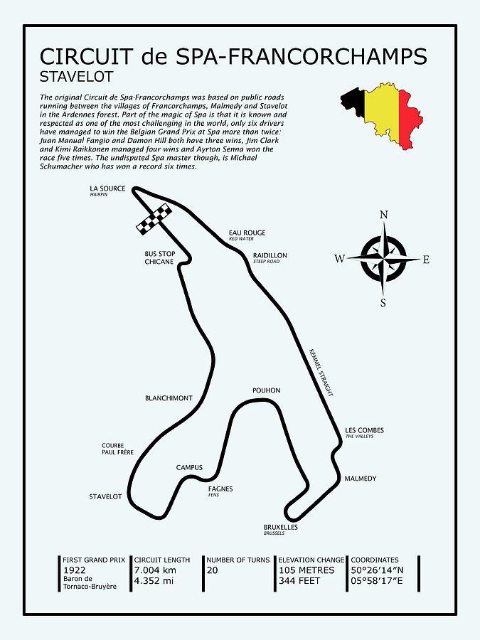 Spa Circuit Photograph - Spa Francorchamps by Mark Rogan
