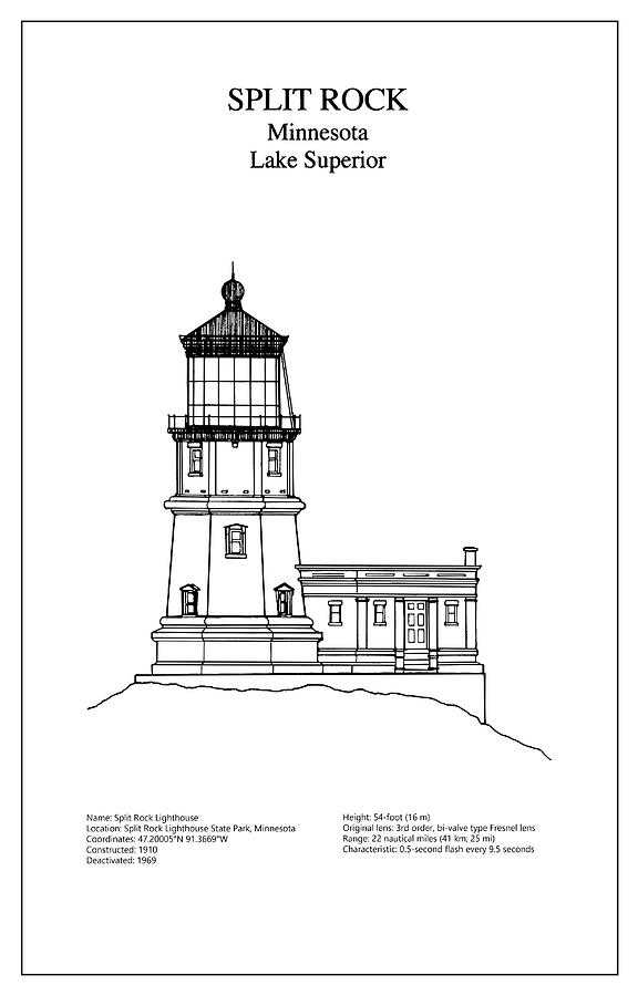 Split rock lighthouse minnesota blueprint drawing digital art by split rock digital art split rock lighthouse minnesota blueprint drawing by jose elias malvernweather Images