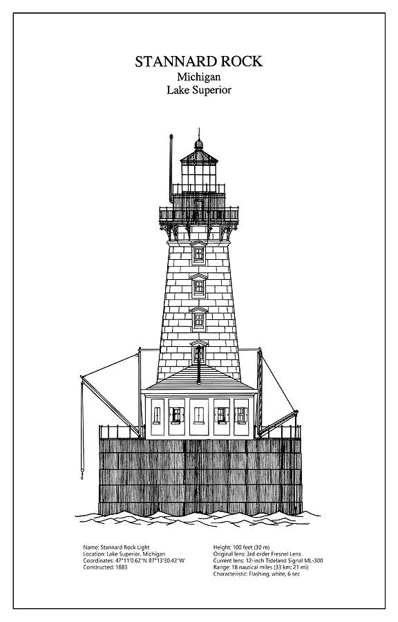 Stannard rock lighthouse michigan blueprint drawing digital stannard rock digital art stannard rock lighthouse michigan blueprint drawing by jose elias malvernweather Image collections
