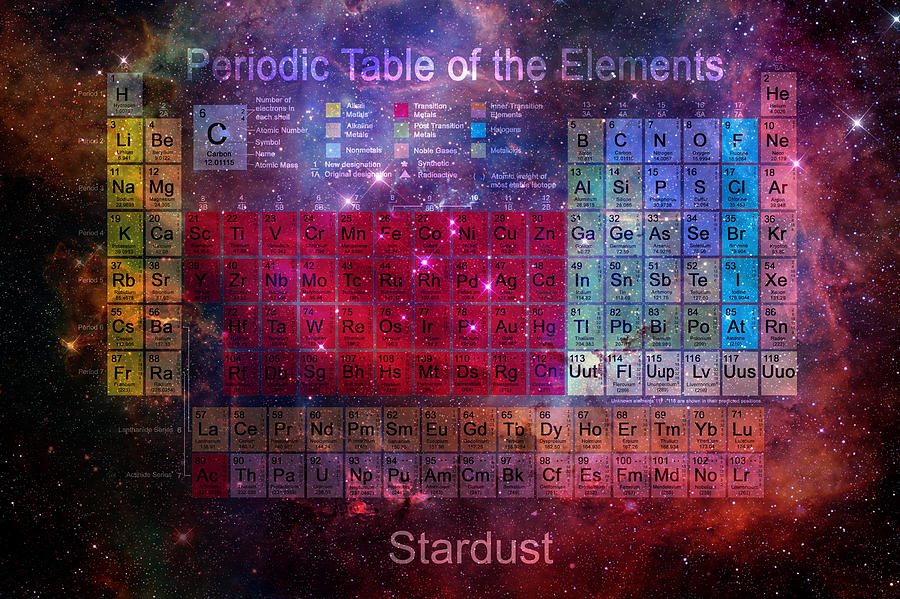 Periodic Table Digital Art - Stardust Periodic Table by Carol and Mike Werner