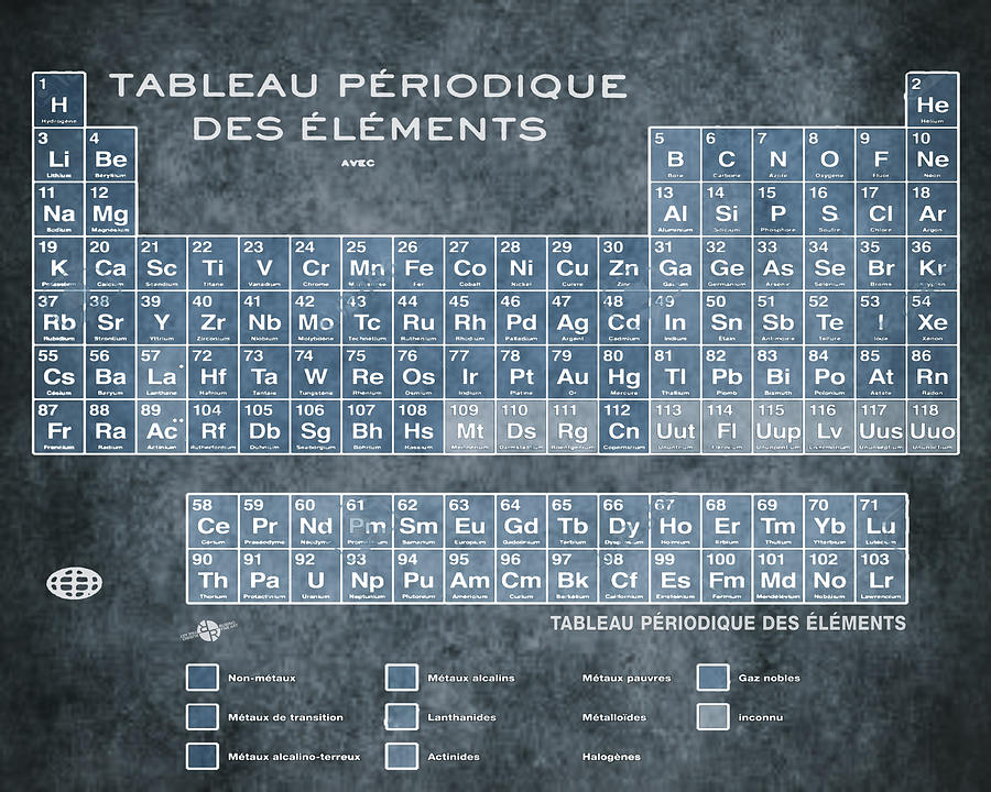 Tableau periodiques periodic table of the elements vintage for Tableau elements