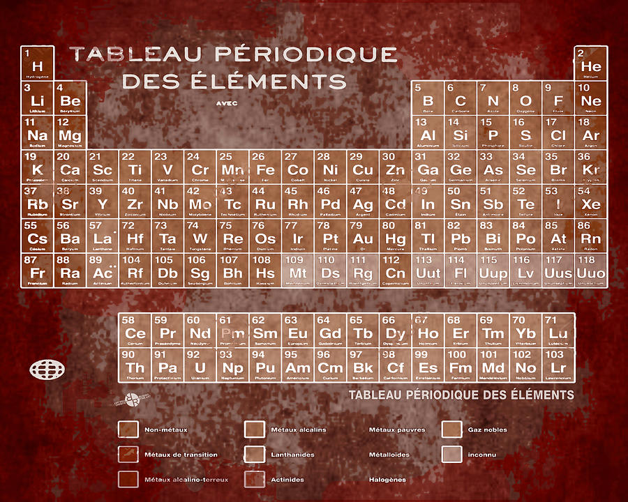 Tableau periodiques periodic table of the elements vintage chart french painting tableau periodiques periodic table of the elements vintage chart sepia red tint by urtaz Choice Image
