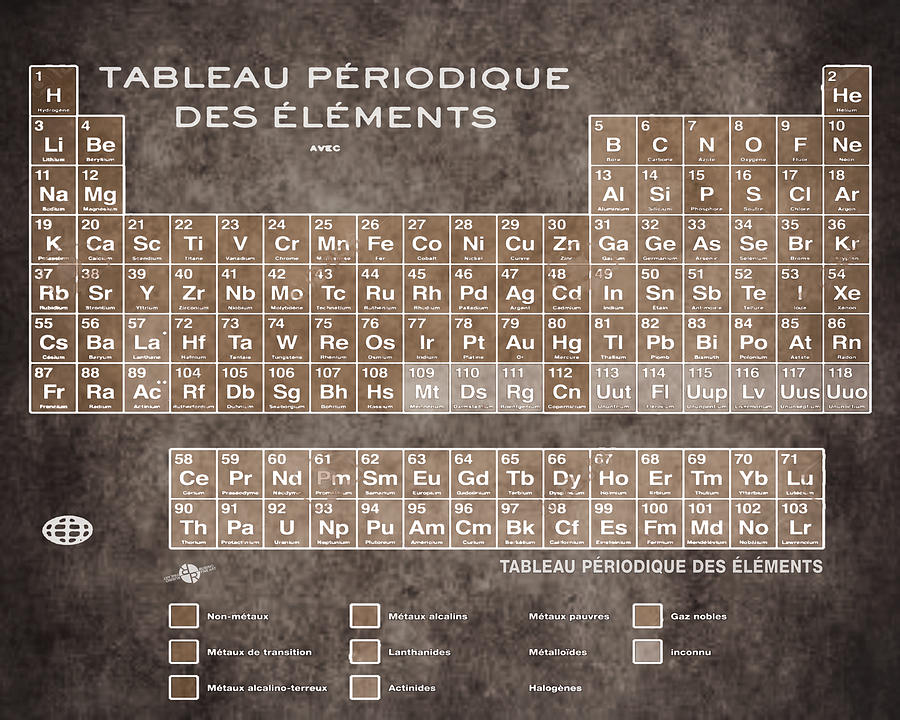 Exceptionnel French Painting   Tableau Periodiques Periodic Table Of The Elements Vintage  Chart Sepia By Tony Rubino