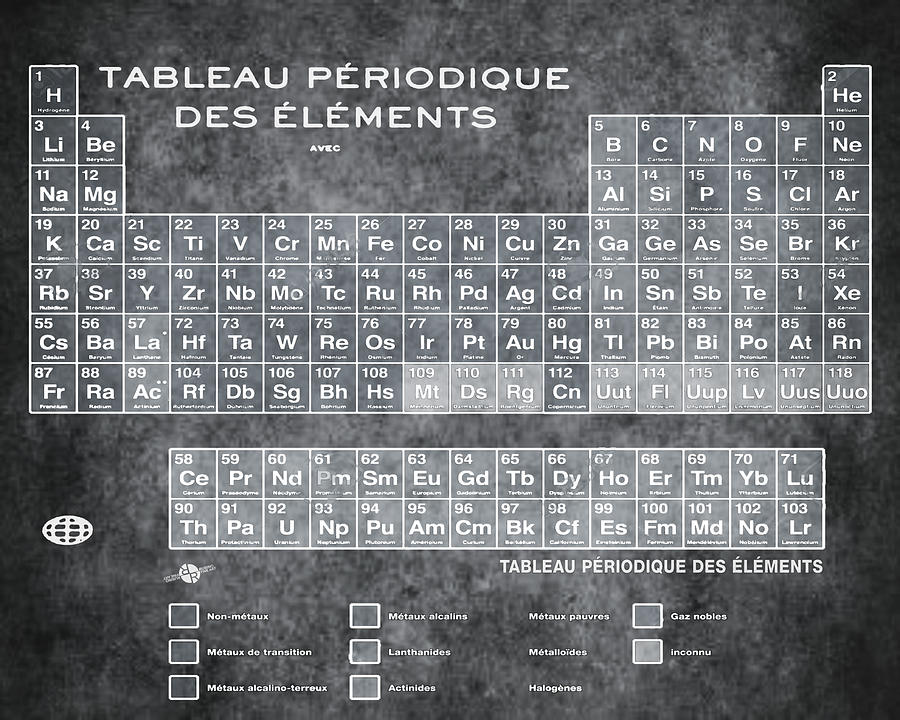 Tableau periodiques periodic table of the elements vintage chart french painting tableau periodiques periodic table of the elements vintage chart silver by tony rubino urtaz Gallery