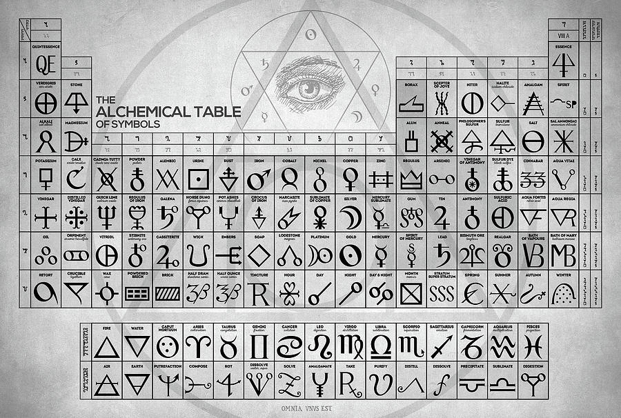 The Alchemical Table Of Symbols Digital Art By Zapista