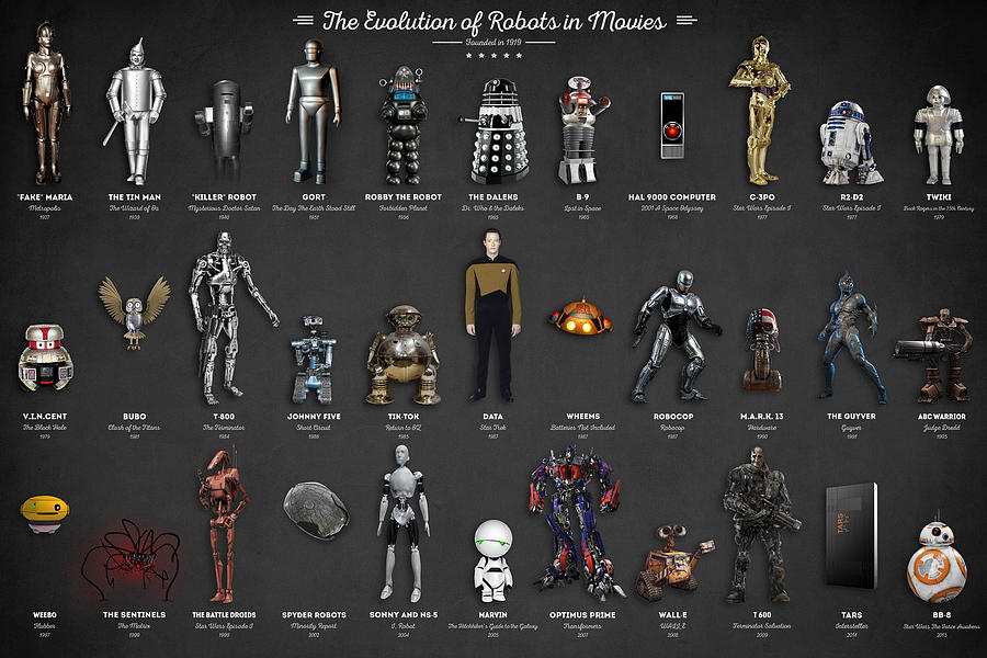 Robots Digital Art - The Evolution Of Robots In Movies by Zapista OU