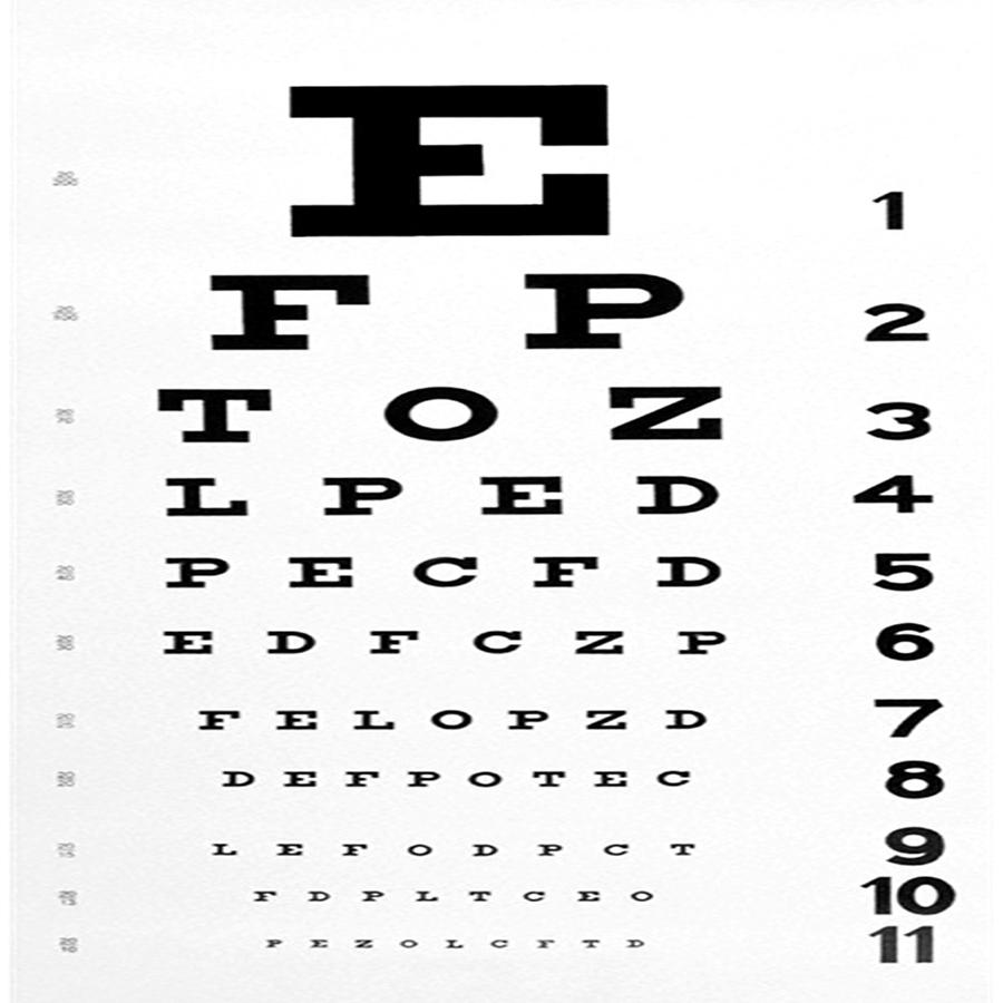 image about Eye Chart Printable identify The Eye Chart