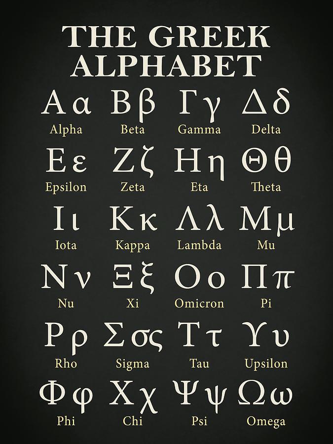 8th Greek Letter.The Greek Alphabet