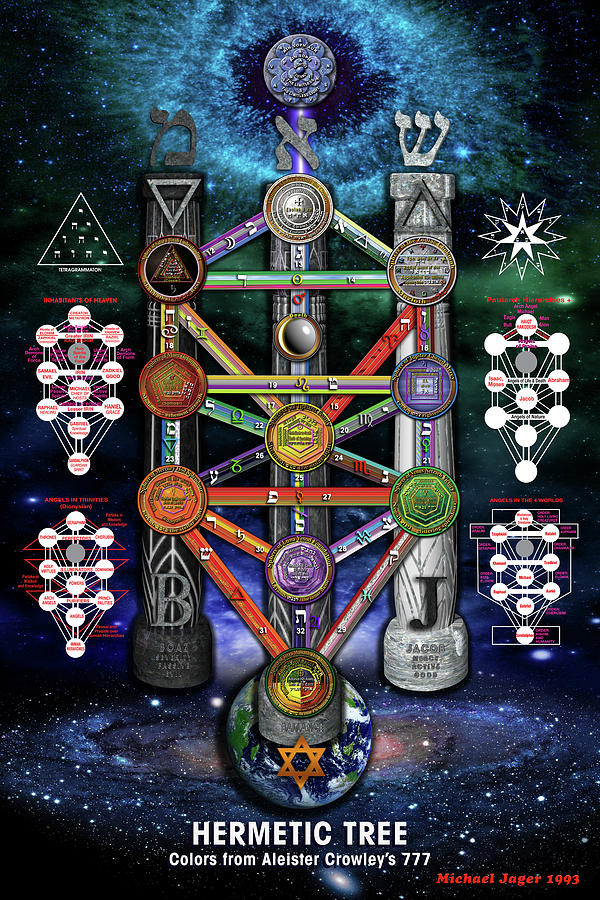 The Hermetic Tree Of Life Digital Art By Michael Jager The tree is believed to have healing and rejuvenating ability, and that is why such talismans are often used by rabbis for medical purposes. the hermetic tree of life by michael jager