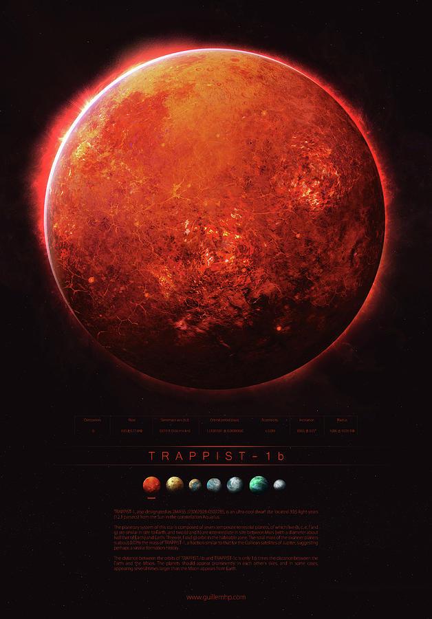 Planets Digital Art - TRAPPIST-1b by Guillem H Pongiluppi