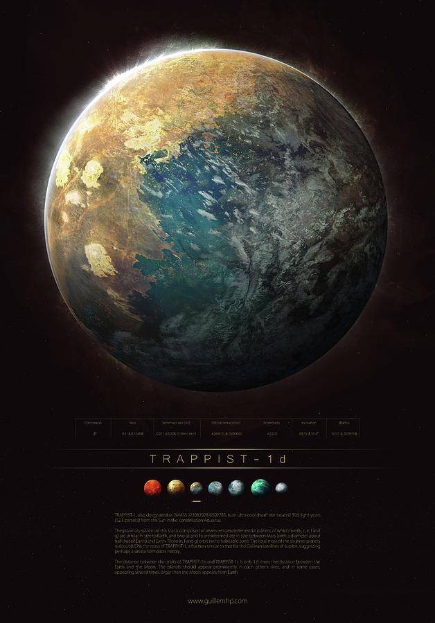 Planets Digital Art - TRAPPIST-1d by Guillem H Pongiluppi