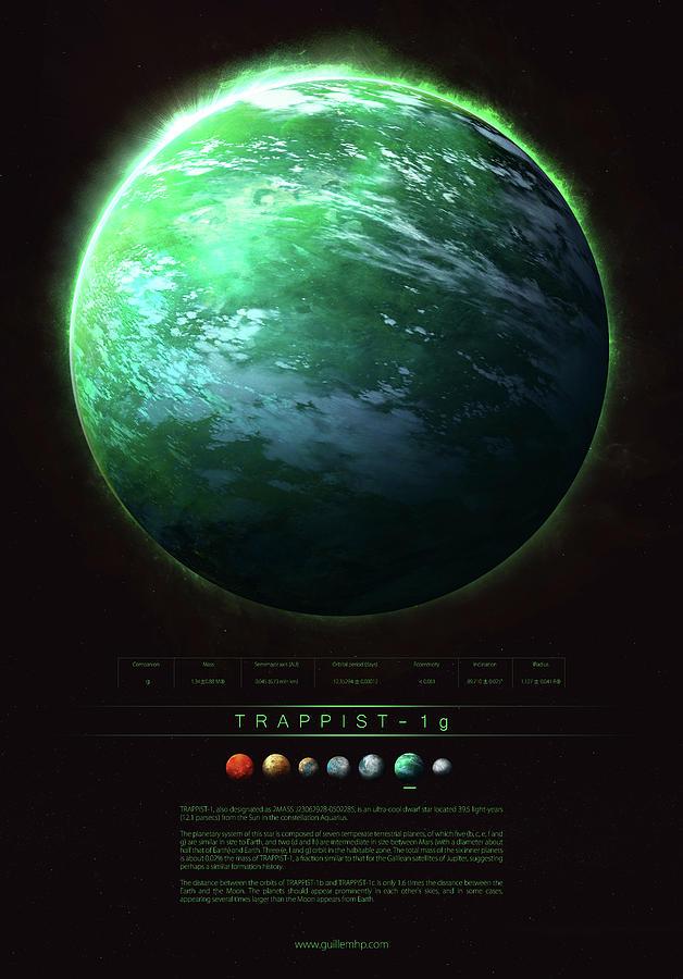 Planets Digital Art - TRAPPIST-1g by Guillem H Pongiluppi