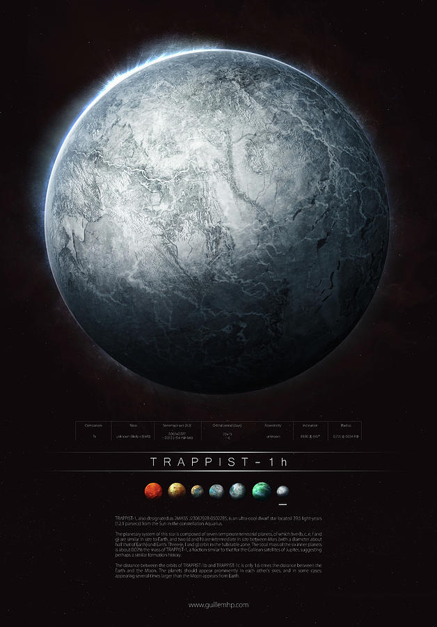 Planets Digital Art - Trappist-1h by Guillem H Pongiluppi