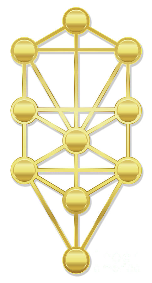 Tree Of Life Golden Kabbalah Symbol Digital Art By Peter Hermes Furian The tree of life is a diagram used in various mystical traditions. tree of life golden kabbalah symbol by peter hermes furian