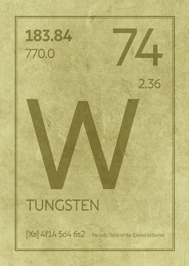 Tungsten Element Symbol Periodic Table Series 074 Mixed Media By
